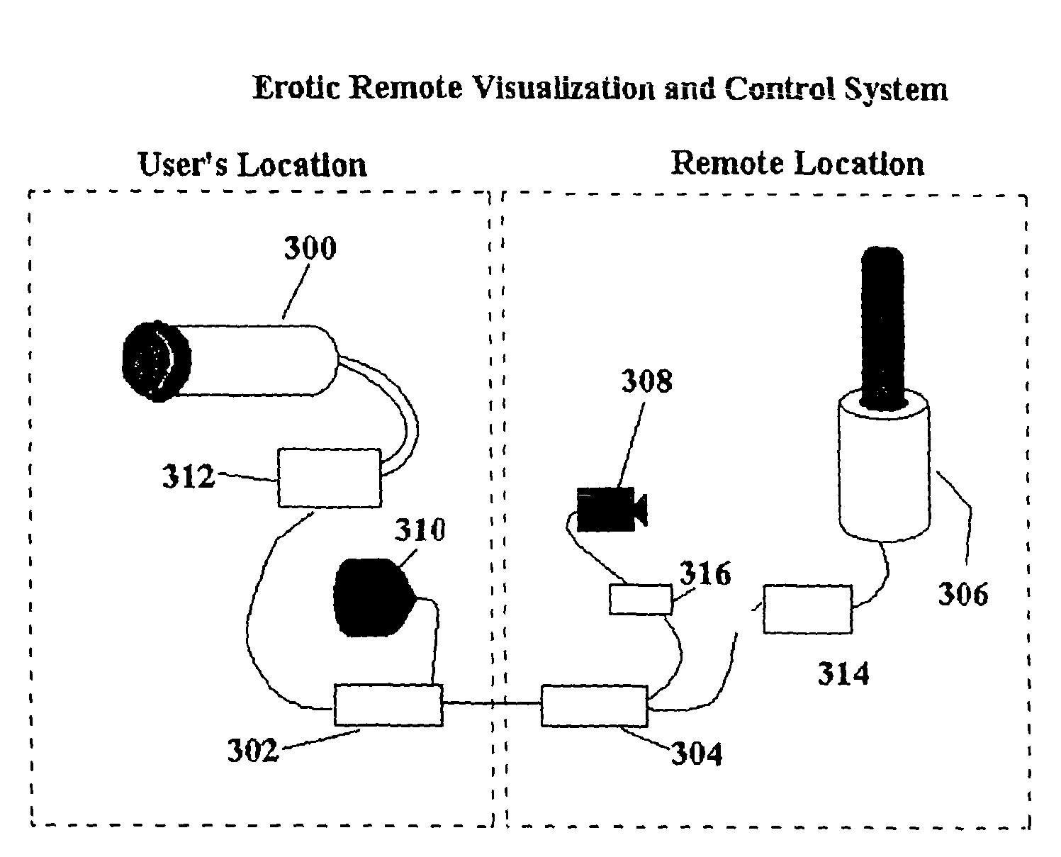 Teledildonics patent