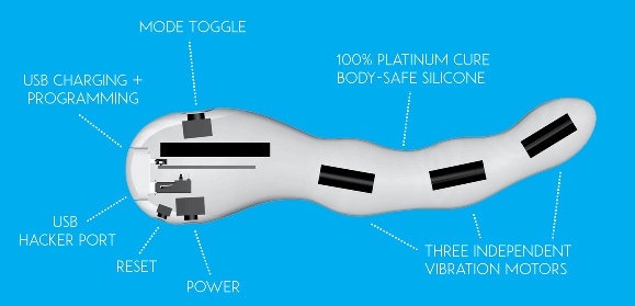 the mod hackable vibrator