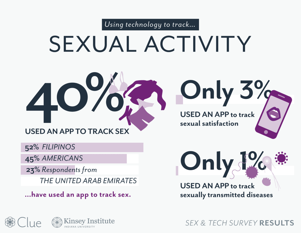 Most used dating app in philippines