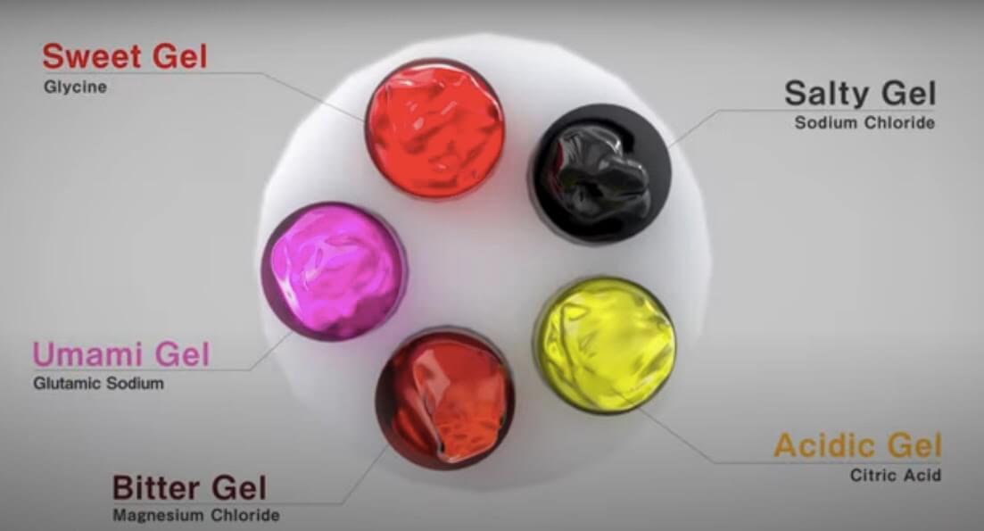 Five different gels five different sensations of taste: sweet, salty, acidic, bitter, and umami.