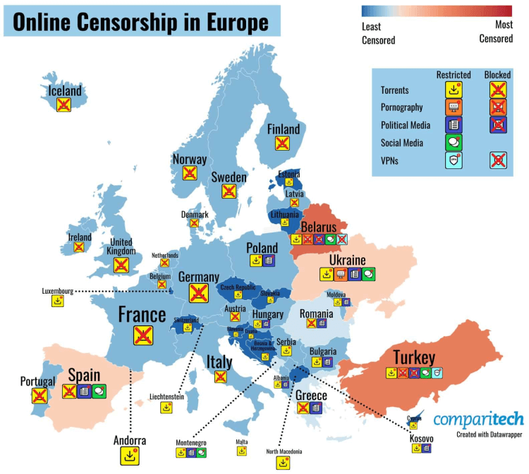Graphical depiction of Online Censorship in Europe from least censored to most censored